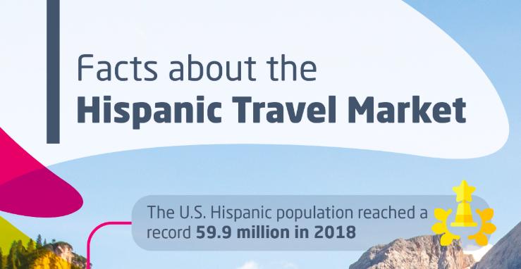 Blog • Hispanic Mobile Advertising Solutions - Mobvious